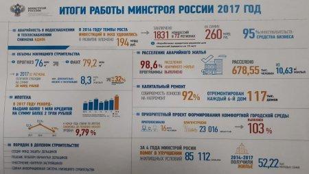 Дмитрий Козак произнес напутствия Минстрою