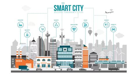 Умный город – не городок с умными людьми, это иное качество всего, что нас окружает